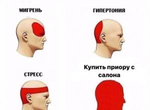 Воронежцы указали, что купить «Приору» с салона – самый страшный тип головной боли