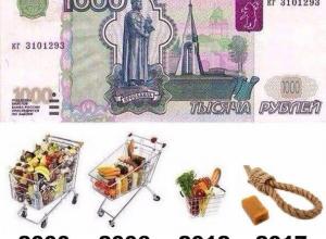 Воронежцам показали, что можно купить на тысячу рублей сейчас и в 2000 году