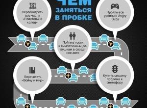 Воронежцам наглядно показали, чем заняться в пробке