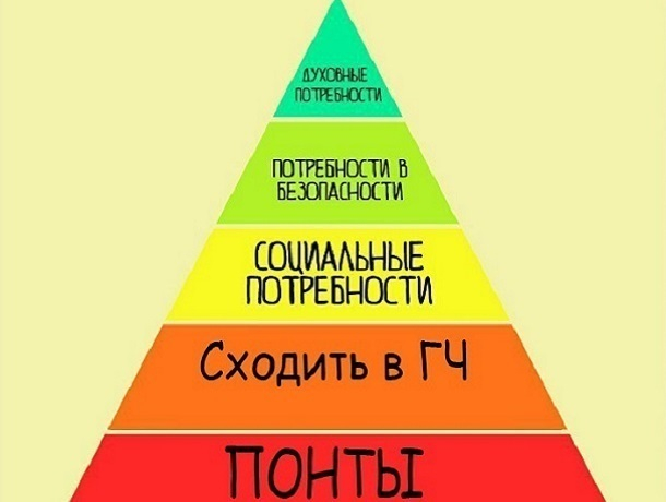 Села анусом на пирамидку
